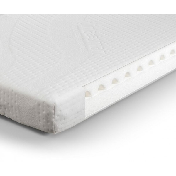 Clima Smart Cotbed Mattress