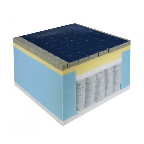 Pocket Gel Mattress