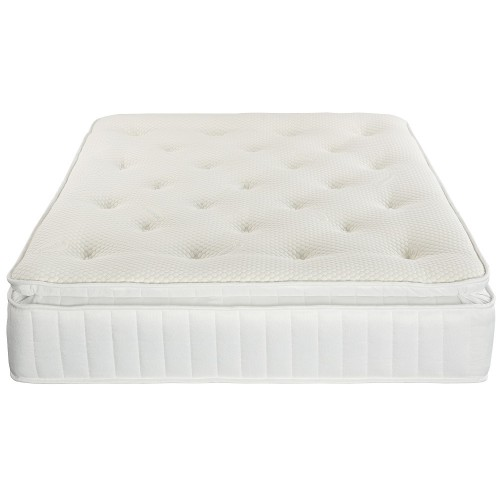 Symbol Pillowtop Mattress